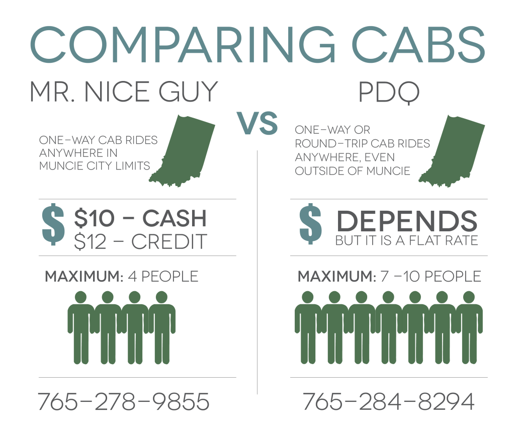 ComparingCabs_Final