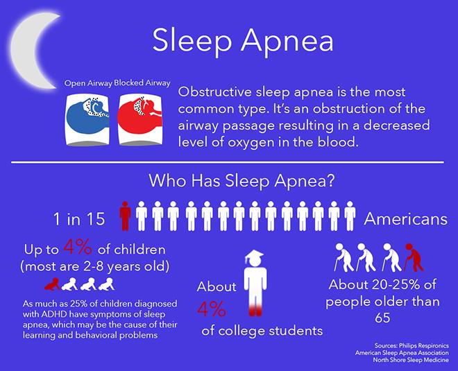 Sleep Apnea Finished (1)_final